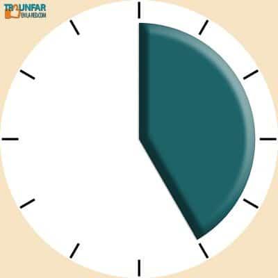 Bolsa de 5 horas de trabajos web